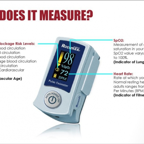Rossmax ACT-, SpO2- en hartslagmeter